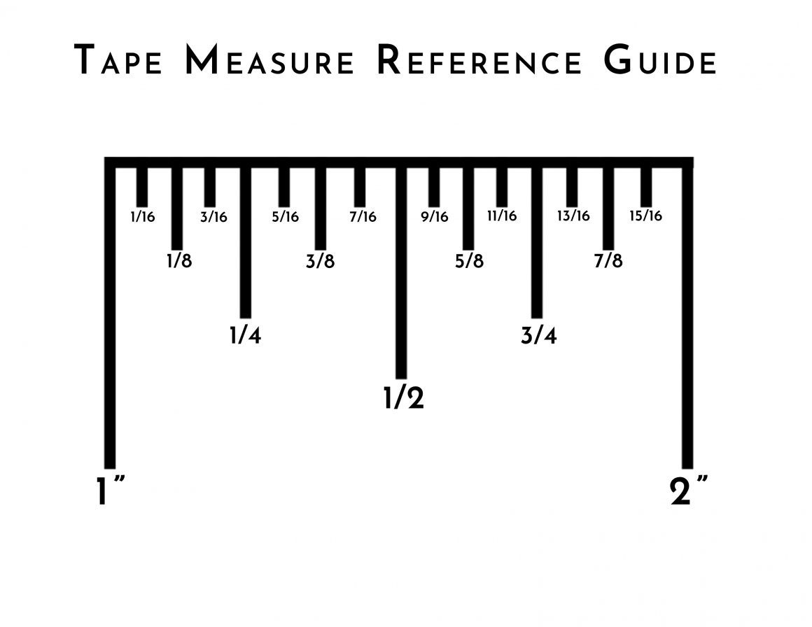 How To Read A Tape Measure The Easy Way + PDF Printable