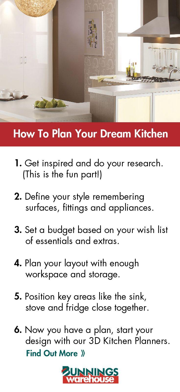 Diy Kitchens Planner Tool