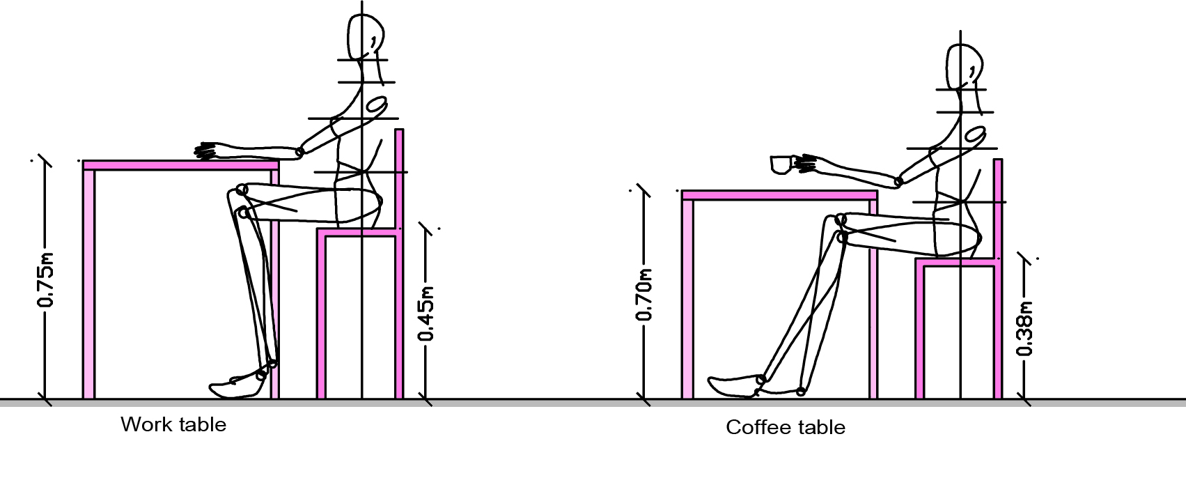 Body Measurements & Tablechair Height