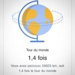 Statistiques Tour du Monde 2018