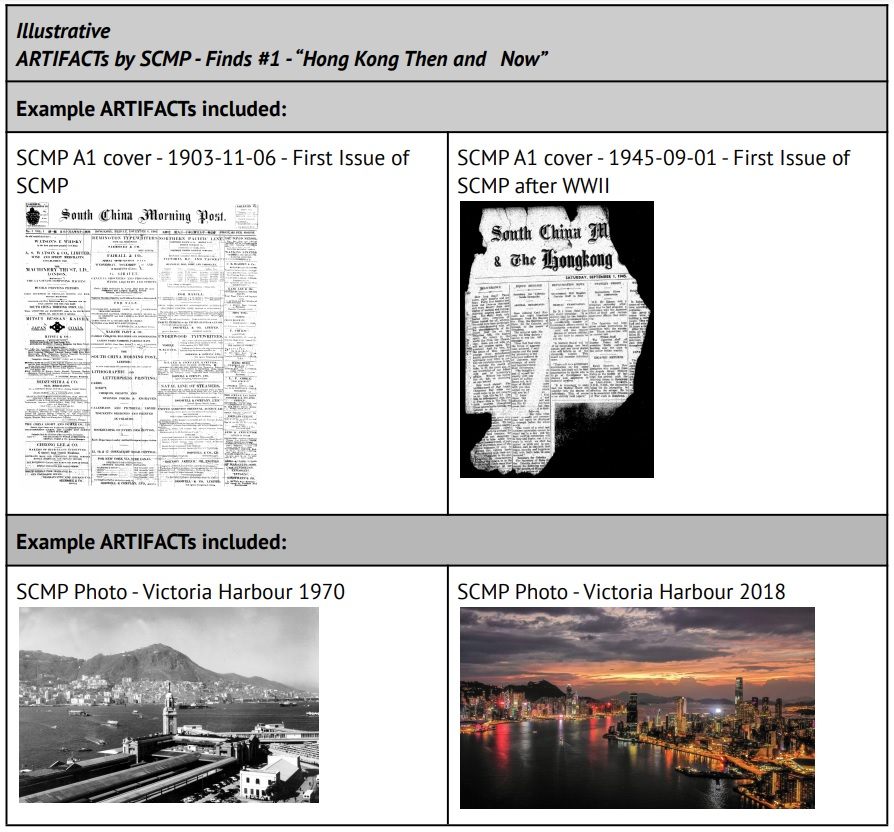 """A set of NFT """"Finds"""" themed """"Hong Kong, Then and Now"""""""