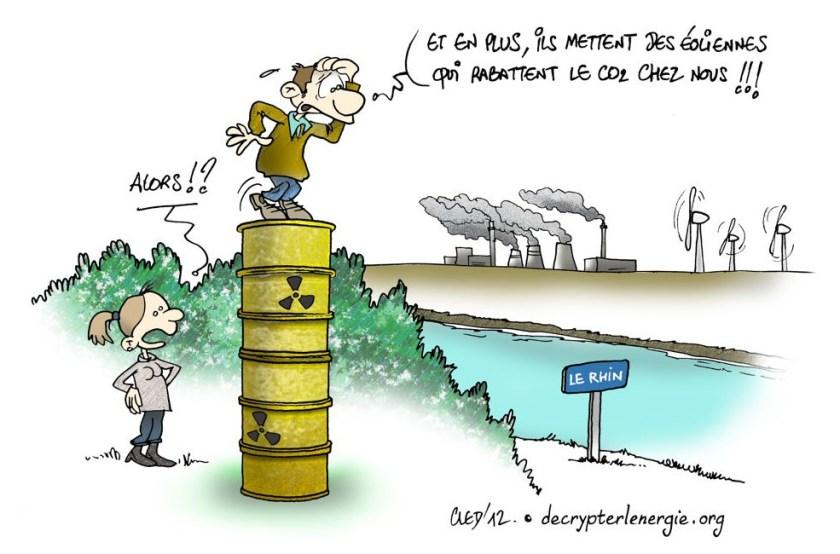 La sortie du nucléaire en Allemagne entraîne-t-elle une hausse des  émissions de CO2 ? | Décrypter l'énergie