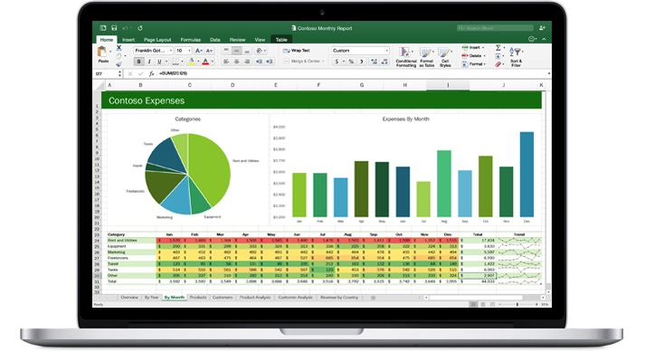 Cursos gratis de Excel