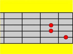 gambar kunci gitar Am