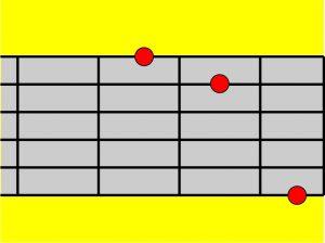 chord G7