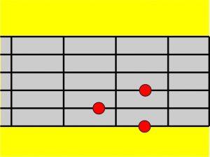kunci gitar D