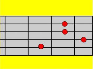 kunci gitar E7