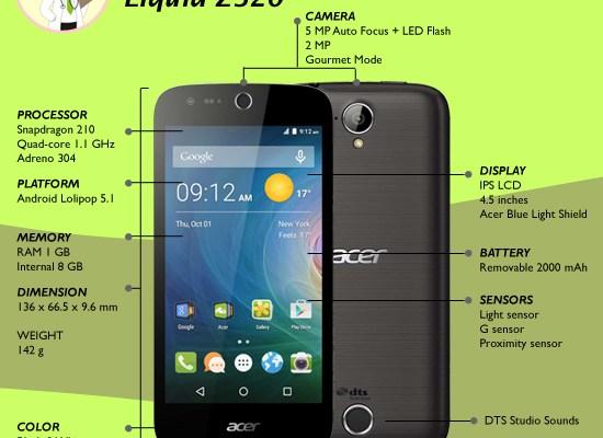 Acer Liquid Z320 Smartphone Terjangkau Dengan Fitur Kids Center