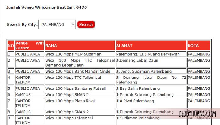 wifi01 - #IndonesiaMakinDigital : Modal 5 Ribu Bisa Internetan Seharian Dengan Wifi ID