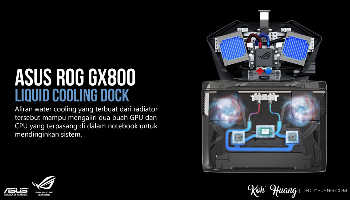 liquid cooling dock rog gx800