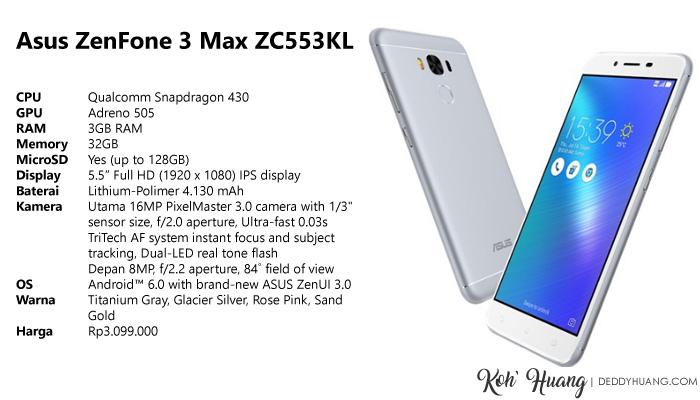 Speksifikasi Asus ZenFone 3 Max