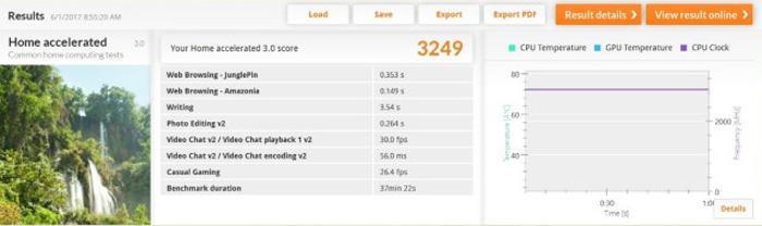 benchmark render ux410 1 - Rahasia Kerja Asyik Menjadi Kreator Konten Bersama ASUS ZenBook UX410UQ