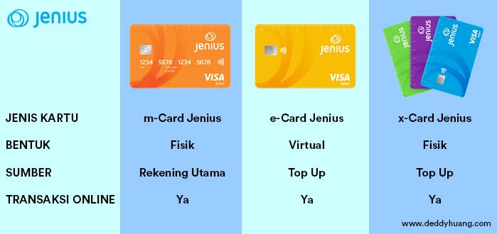 jenis kartu jenius - Gaya Hidup Jenius Mengapa Blogger Perlu Mengatur Keuangan