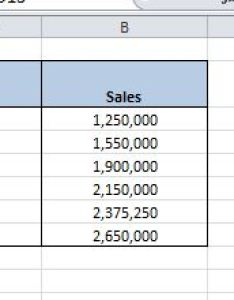 Into also how to display excel numbers as millions  dedicated rh dedicatedexcel