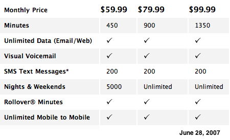 iPhone AT&T rates