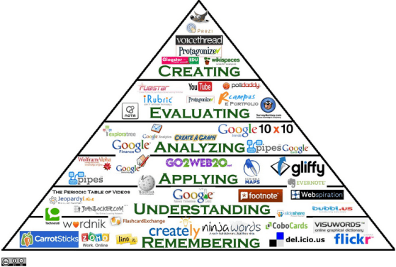 teaching-with-technology