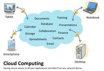 Seri Cloud 3. Setting Mudah Ukuran Maksimal Upload File di Owncloud