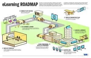 elearning-roadmap - Copy
