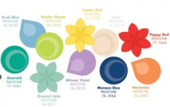 Pantones Fall 2013 Color Chart