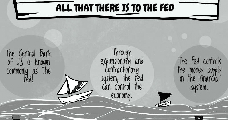 All That There is to The Fed