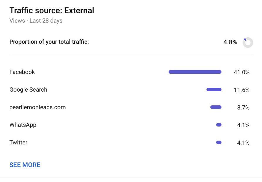 External Traffic Source