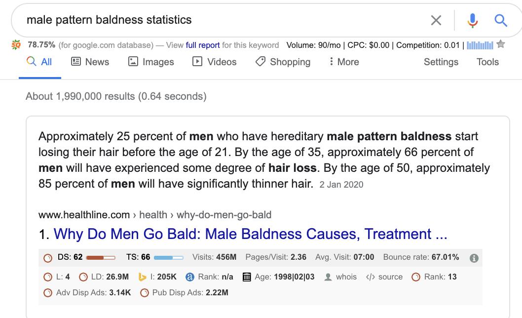 Baldness Statistics