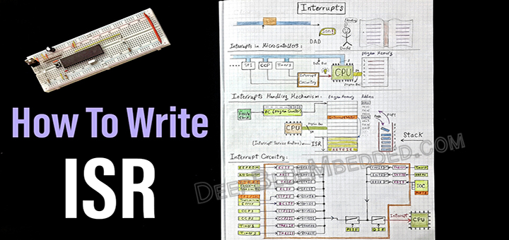 How To Write ISR Handlers | Embedded Systems Tutorials -DeepBlue
