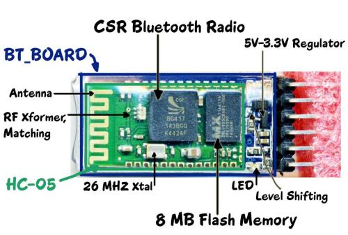 Bluetooth Module HC-05 With PIC Microcontroller Tutorial – DeepBlue