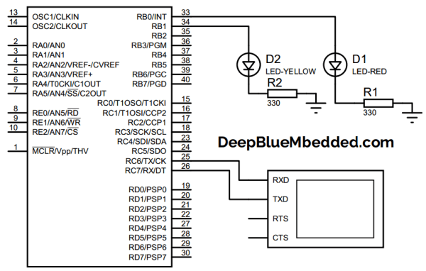 Bluetooth Module HC-05 With PIC Microcontroller Tutorial