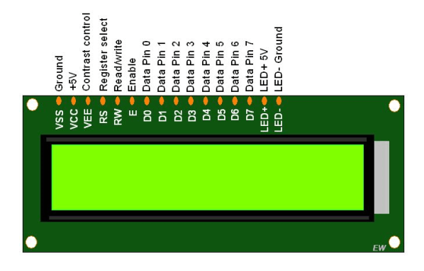 Interfacing 16x2 LCD With PIC Microcontrollers | MPLAB XC8 ... on arduino lcd wiring, 2x16 lcd wiring, 16x2 lcd-display pinout,