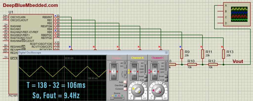Digital To Analog Converter (DAC) & Waveform Generation With MCU