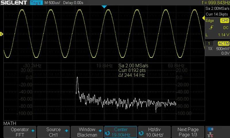 STM32 DAC DMA Sinewave Generator HAL Code