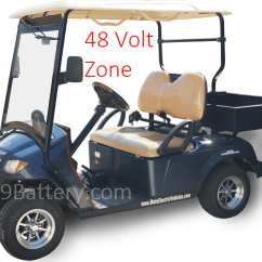 Western Golf Cart 42 Volt Wiring Diagram Nissan Almera 2004 Stereo Battery Replacement Guide Call Today 619 448 5323
