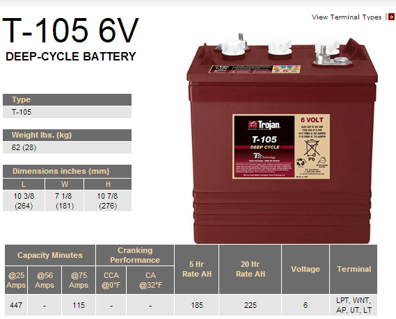 36 Volt Battery Wiring Diagram Lift Duffy Boat Battery