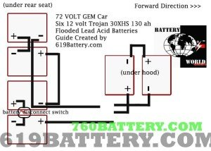 rv solar panel wiring diagram triumph spitfire harness san clemente gem car battery replacement
