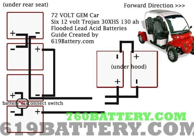 gem golf cart wiring diagram 1998  data wiring diagrams •