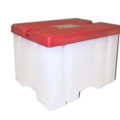 6v Rv Battery Wiring Diagram Bmw Z3 Alarm Lock Box Free Engine Image For User Manual