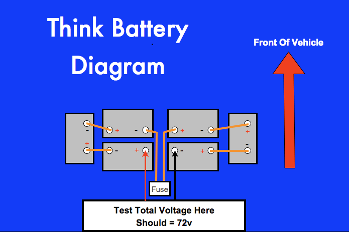Golf Cart Charger Wiring Diagram Ford Think Repair San Diego Deep Cycle Battery Store