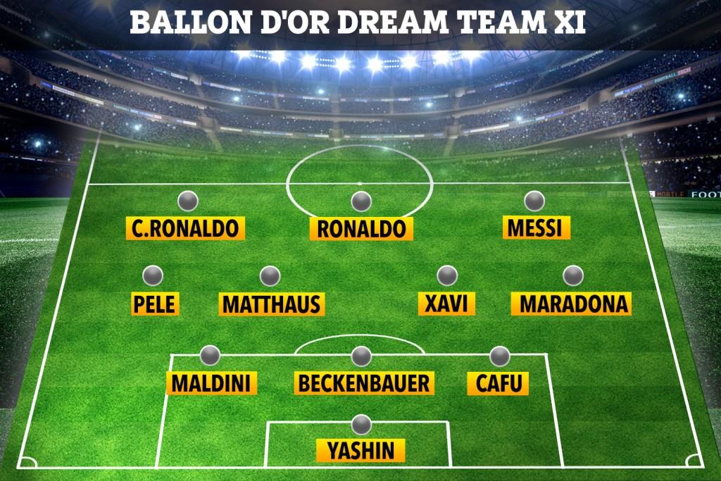 ballon d'or dream team 2020 deepersport
