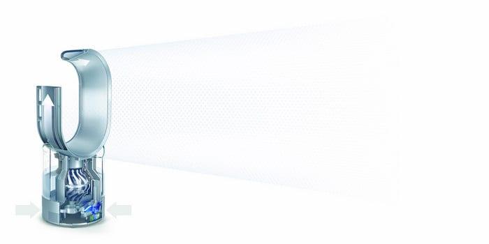 Dyson Humidifier