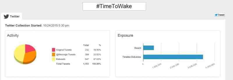 #TimetoWake