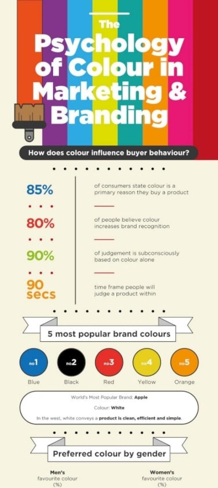 4imprint Power of Product Colour