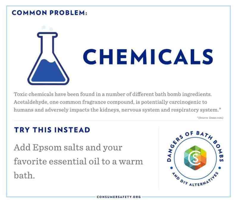 CSO_Chemicals