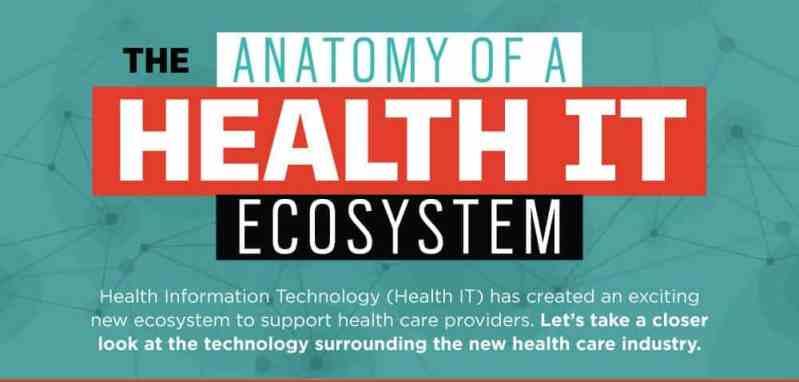 health-ecosystem