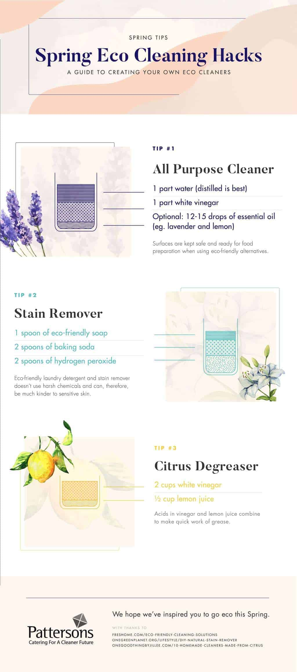 Pattersons Spring Eco Cleaning Hacks