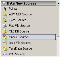 Attunity Oracle Source in SSIS