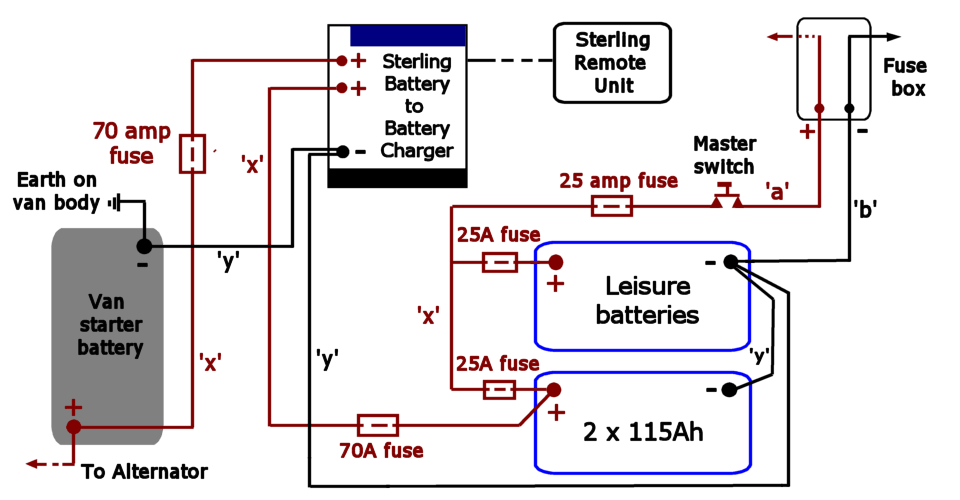 campervan wiring diagram 2001 ford ranger car stereo deep red a self build motorhome electrics 12 volt