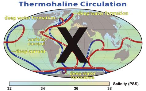 thermohaline_circulation_2x
