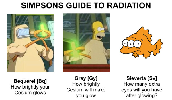 Simpsons Guide to Radiation