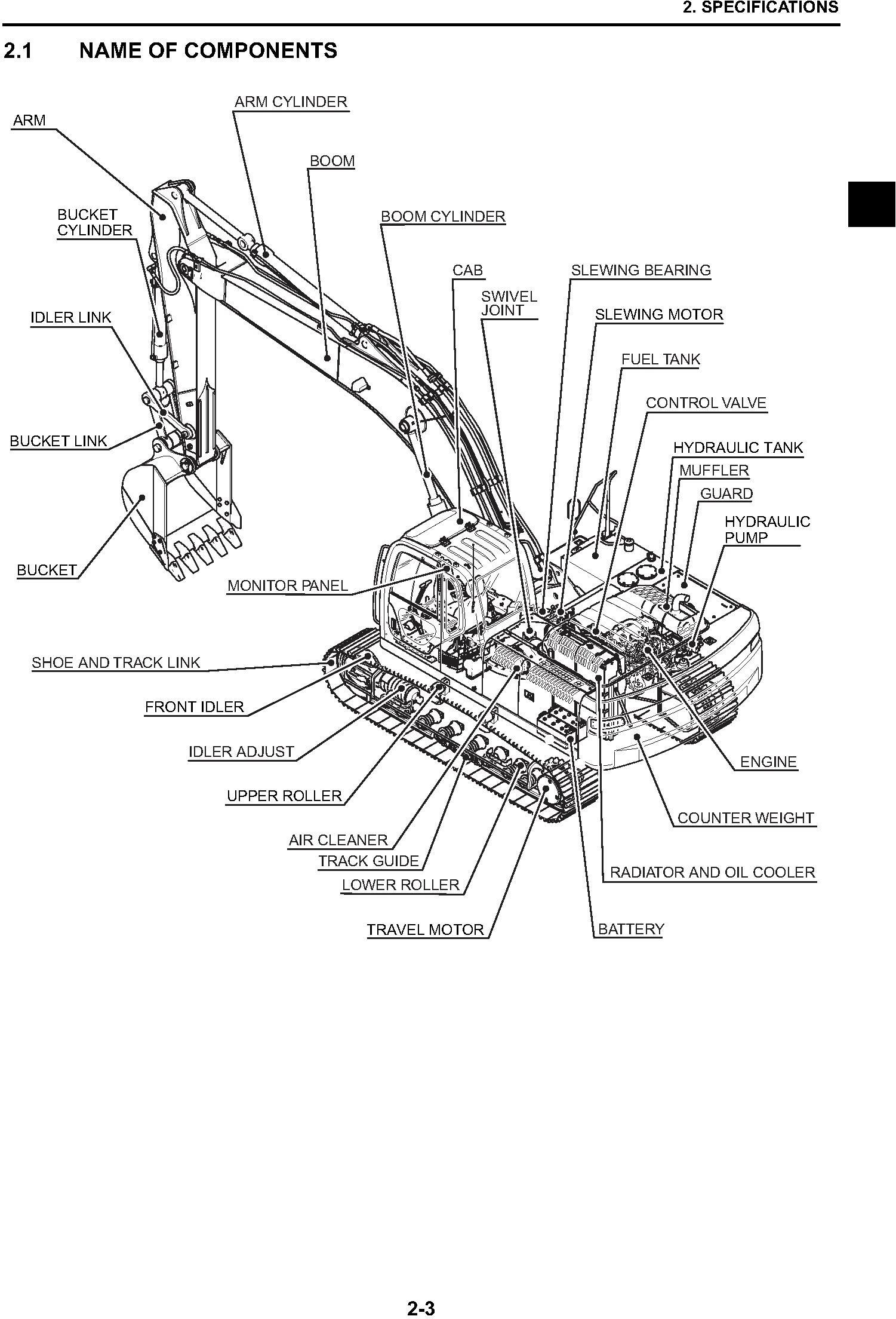 New Holland E265BJ Hino, Crawler Excavators Service Manual